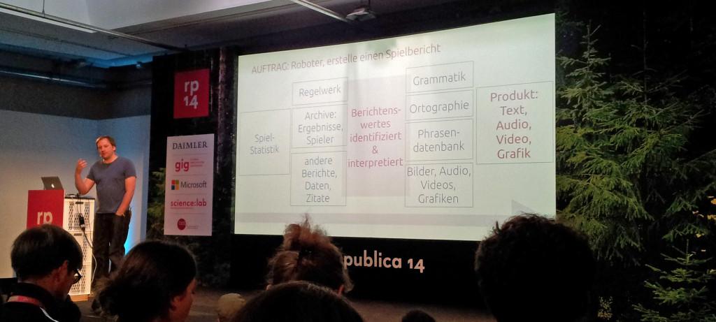 Republica 2014: Roboterjournalismus