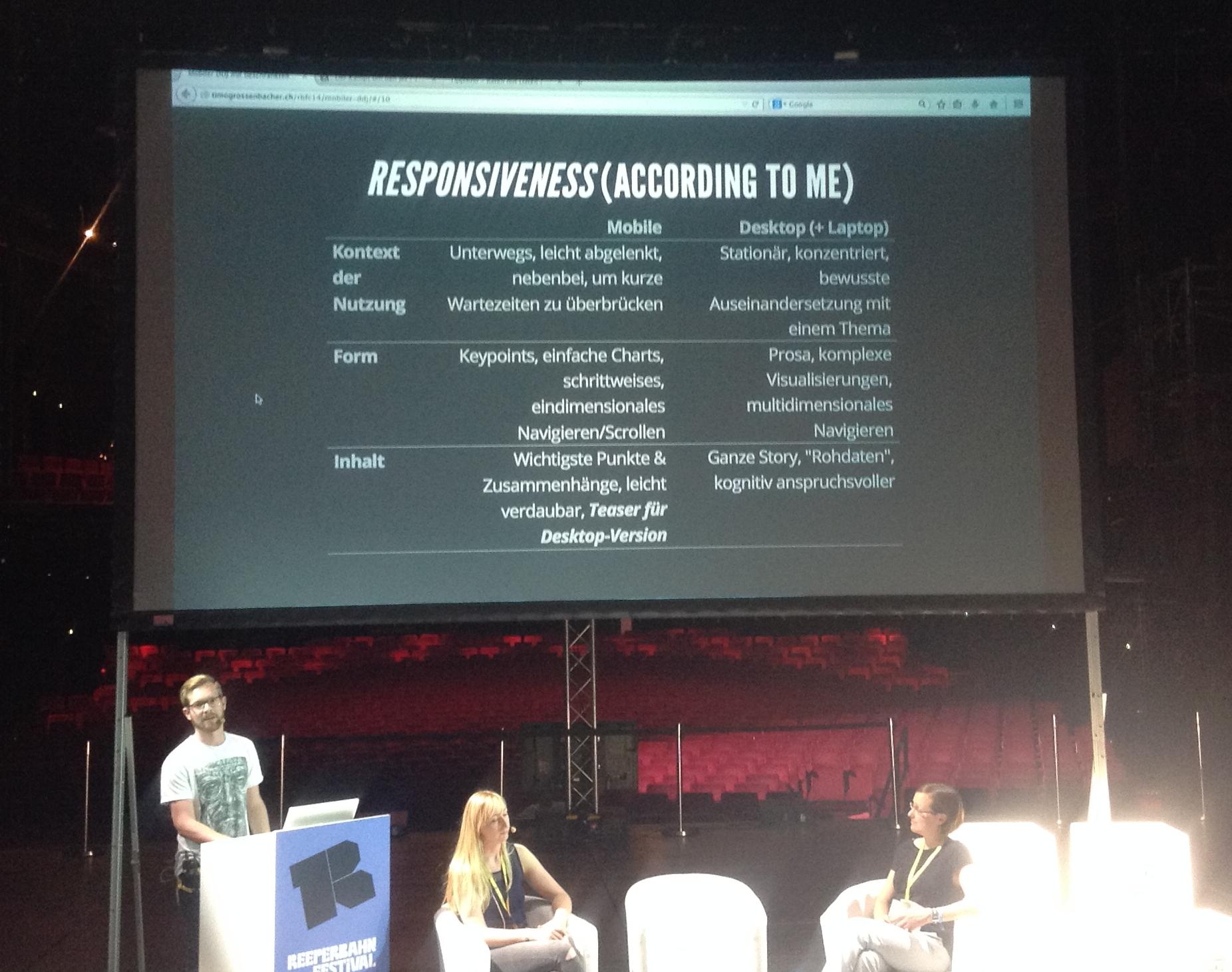 "Timo Grossenbacher auf der Reeperbahn-Festival-Konferenz zu ""Responsiveness"" / Foto: Andreas Grieß"